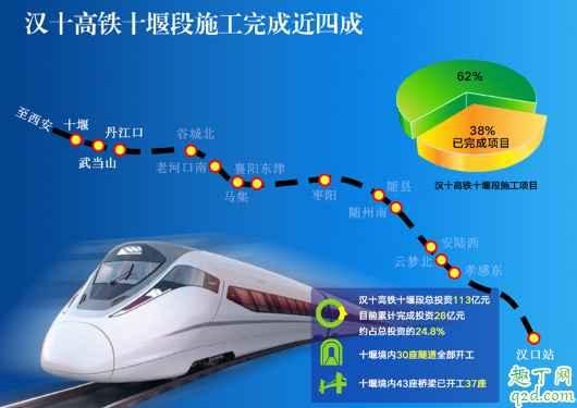 汉十高铁几月几号开始售票 汉十高铁通车具体时间3