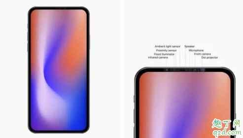 iphone12是双卡双待吗 iphone12是全面屏吗3